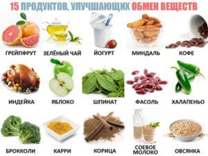 здоровье, обмен веществ, грейпфруты, мандарины, лимоны, апельсины, овсянка, молоко, корица, карри, брокколи, фасоль, шпинат, яблоки, индейка, кофе, миндаль