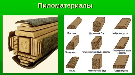 Материалы из древесины